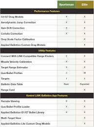 Ballistics Table Sportsman To Elite Upgrade Download Only