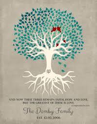 10 year anniversary present 10 year anniversary gift of tin family wedding tree roots