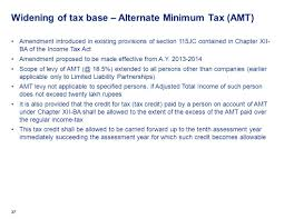 intensive study course on income tax issues concerning computation