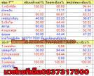 มวยไทยจตุรทิศ:น้ำหนักศึกมวยไทย7สีอาทิตย์ที่ 28 กันยายน 2557 วิก ...