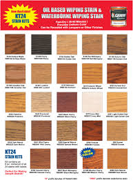 Kitchen Cabinets Stain Colors by Flooring Dark Wood Kitchen Cabinets With Minwax Stains And Simple