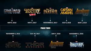 check out marvel u0027s upcoming movie plans in one awesome image