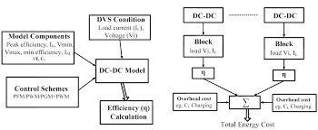 jlpea free full text a dc dc converter efficiency model for