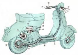 workshop manuals the vespa guide