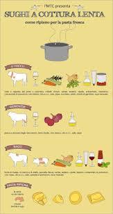 Babi Italia Dresser Cinnamon by 79 Best Slow Cooker Cottura Lenta Tajine Images On Pinterest