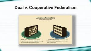 layer cake federalism diagram marble cake federalism example