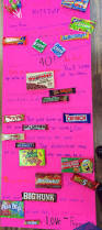 11 best 40th bday images on pinterest gift ideas gifts and 40th