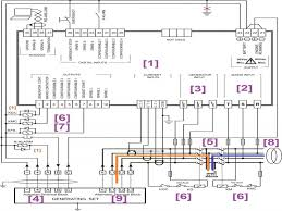 changeover switch wiring diagram wiring diagram byblank