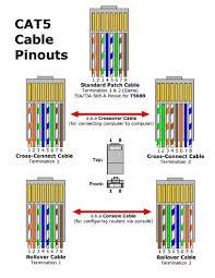 18 cat6 patch wiring diagram admin author at tutorials of