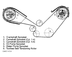 porsche 928 timing belt 1984 porsche 928 serpentine belt routing and timing belt diagrams