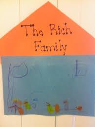 all about me unit ideas family theme family preschool themes