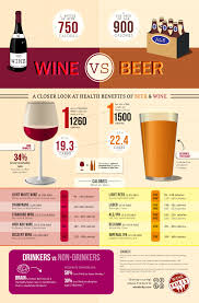 light beer calories list wine vs beer which is better infographic