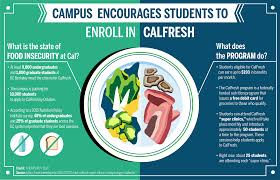 super clinics u0027 introduced to fight food insecurity at uc berkeley