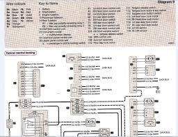 haynes wiring diagrams diagram wiring diagrams for diy car repairs