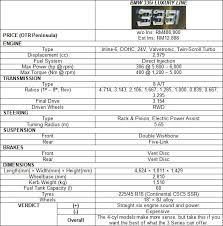 hyundai elantra price in malaysia bmw 335i f30 test drive report autoworld com my