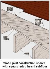 installing your plank hardwood flooring