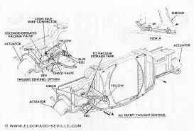Actuators Geralds 1958 Cadillac Eldorado Seville 1967 Cadillac