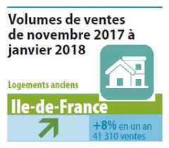 chambre des notaires ile de volumes et prix à fin janvier 2018 chambre de seine et marne