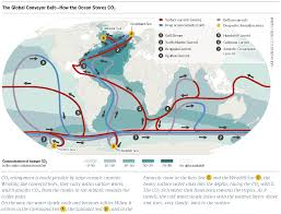Ocean Currents Map Maps And Graphs Meeresatlas