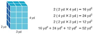 grade 4 perimeter area and volume overview