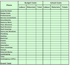 Home Building Cost Estimate Spreadsheet by Itemise Your House Building Costs