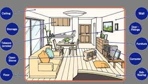 new home sources pictures new home sources home decorationing ideas