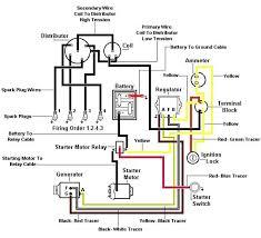 diagrams 425308 ford 8n tractor wiring diagram u2013 wiring diagram