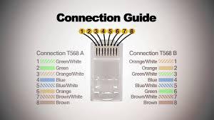 how to make cat6 patch cord cableado y conexiones pinterest