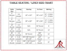 Table Linen Sizes - abso rental services inc