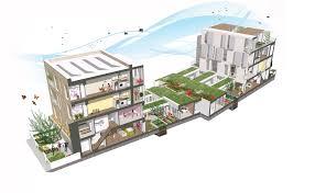 inventive council housing levitt bernstein archdaily