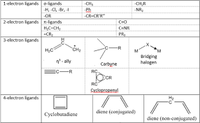 Electron Counting Organometallic Compounds Exles Electron Counting And Oxidation State Revision Chemistry