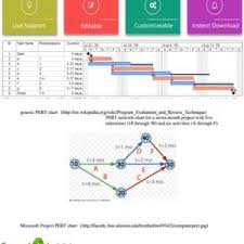 Pert Chart Template Excel Shop Template124