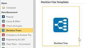 decision flow chart template faceboul com