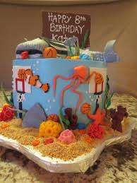 under the sea basketball cake u2026confusing much byrdie custom