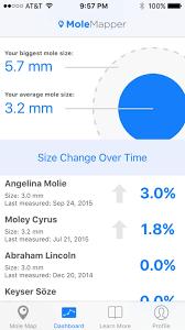 Mole Map Ohsu Releases Mole Mapper Researchkit App To Track Potential Skin