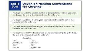 ionic bonds and ionic compounds describe the formation of