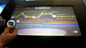 bmw museum timeline interactive timeline youtube