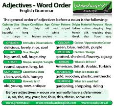 best 25 adjective words ideas on pinterest adjectives in