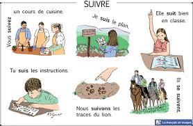 verbe de cuisine la verbe suivre la langue française teaching