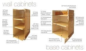 Cabinet Drawer Parts Kitchen Cabinet Parts Rtmmlaw Com
