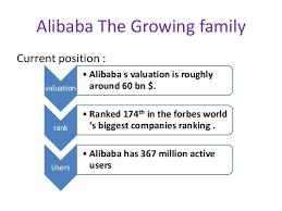 alibaba target market alibaba market strategy