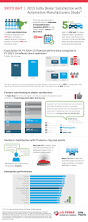 toyota financial desktop infographics j d power