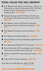 Nlp Certified Master Practitioner Workshop Neuro Linguistic Programming Nlp Master Practitioner And Master