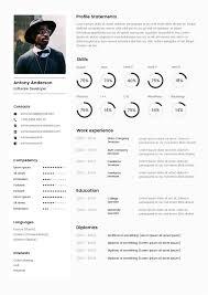 Css Resume Lofty Cv Resume Template By Scientecraftdesign Themeforest