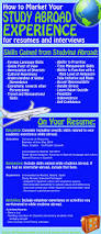 Best Resume Openers by 86 Best Resume U0026 Cover Letter Advice Images On Pinterest Resume