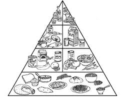 pyramid of healthy food coloring pages download u0026 print online