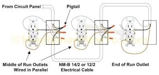 wall outlet wiring diagram with template images diagrams wenkm com