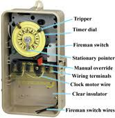 intermatic light timer manual how to troubleshoot intermatic timer and replace intermatic clock motor