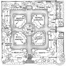 Design Plans by Formality And Surprise In A Garden Design Vegetable Gardener