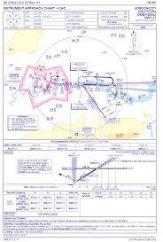 Bagram Air Base Map Ad 2 Eglc 8 4 17 Nov 11 Png